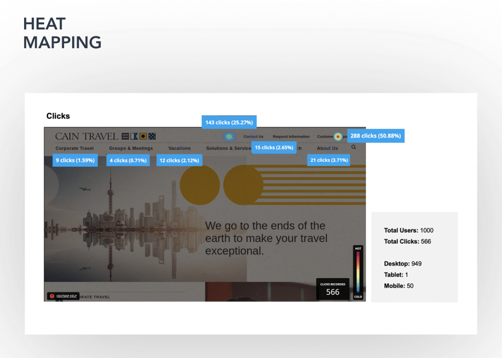 ux heat mapping stories