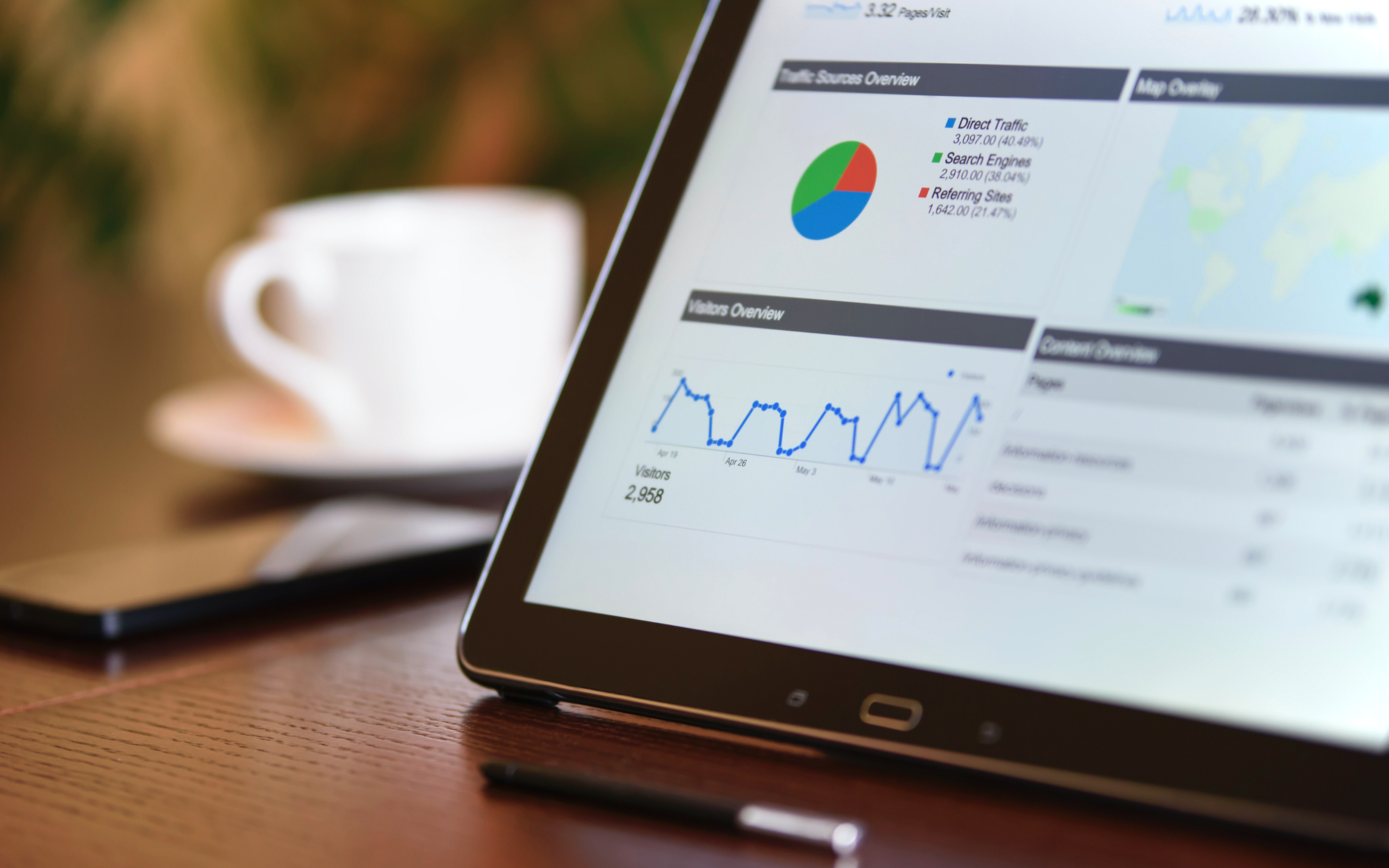website strategy research